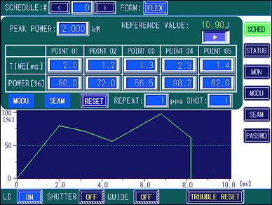 波形制御機能1