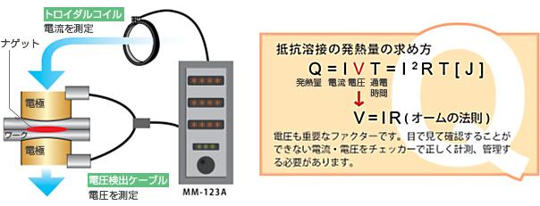 電圧測定機能を追加